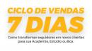 CICLO DE 7 DIAS DE VENDAS
